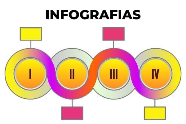 ¿Qué es una Infografía?